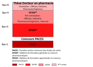 Docteur en pharmacie, officine, industrie, pharmacien, inégnieur, PACES