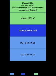 bac+5 mécanique énergétique génie civil acoustique, économie de la construction et management de projet_a